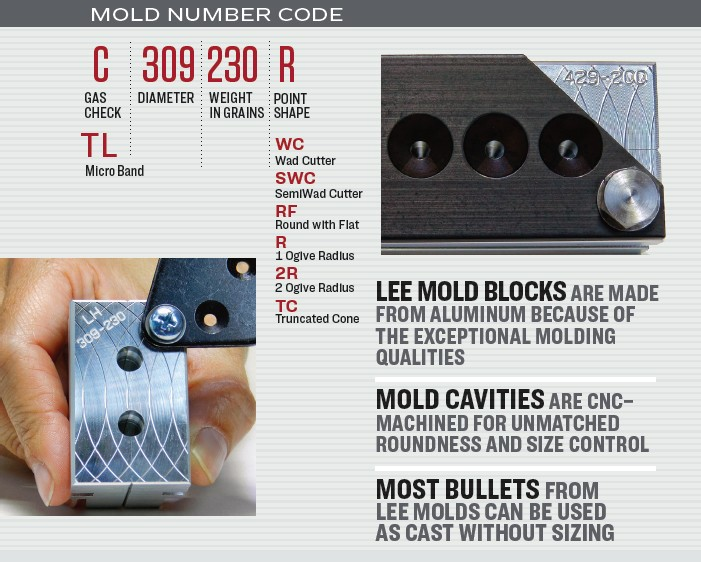 Hand Gun Bullet Molds - Lee Precision